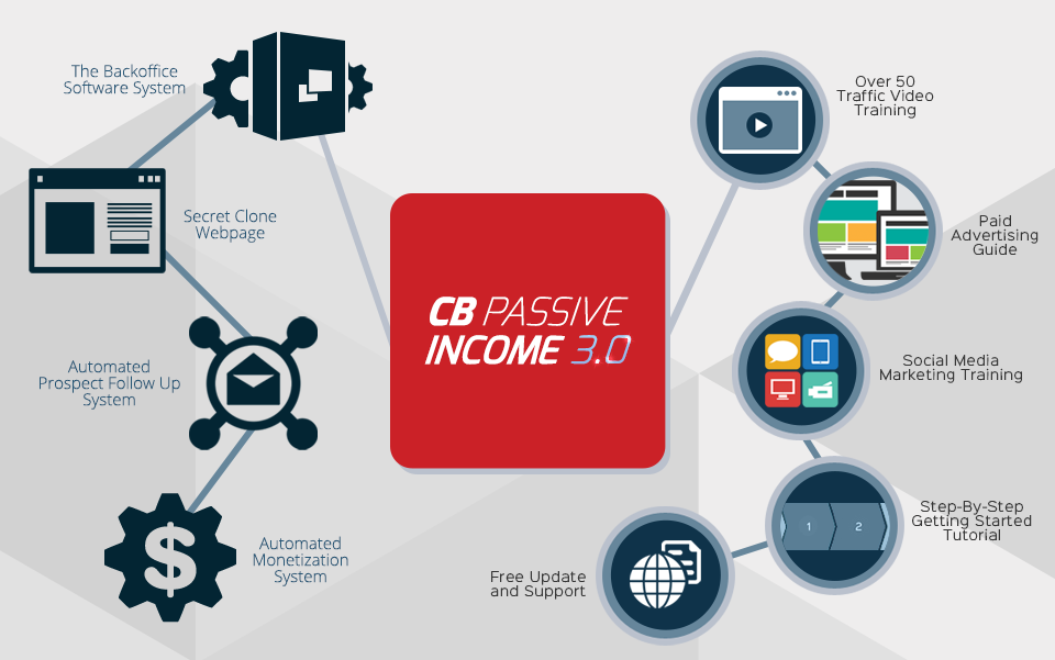 CBPI3eCoverother_version