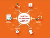 Digital Marketing Agency: How to Choose the Best for Your Business